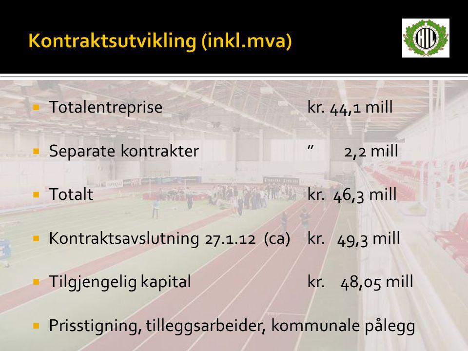 Totalentreprisekr.44,1 mill  Separate kontrakter 2,2 mill  Totaltkr.