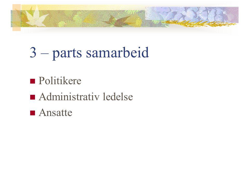 3 – parts samarbeid Politikere Administrativ ledelse Ansatte