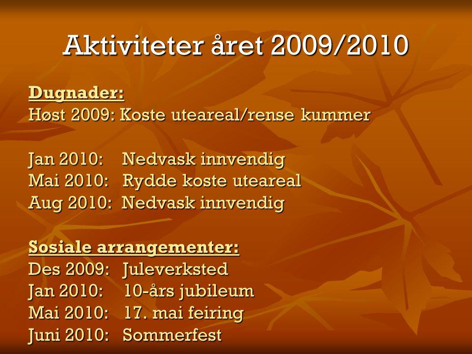 Aktiviteter året 2009/2010 Dugnader: Høst 2009: Koste uteareal/rense kummer Jan 2010: Nedvask innvendig Mai 2010: Rydde koste uteareal Aug 2010: Nedva