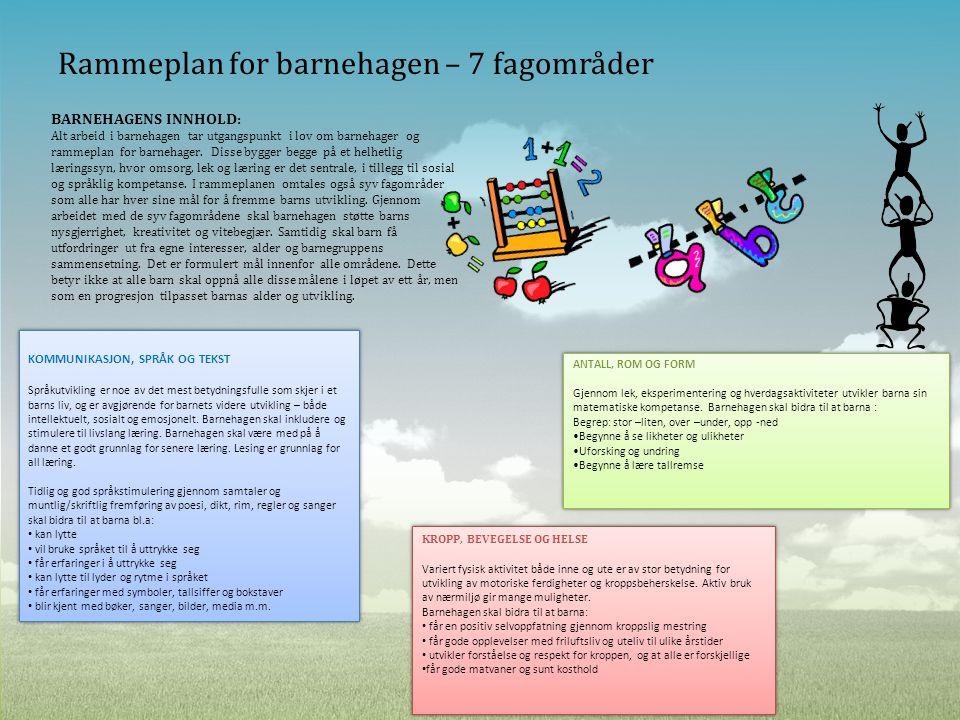 Rammeplan for barnehagen – 7 fagområder BARNEHAGENS INNHOLD: Alt arbeid i barnehagen tar utgangspunkt i lov om barnehager og rammeplan for barnehager.