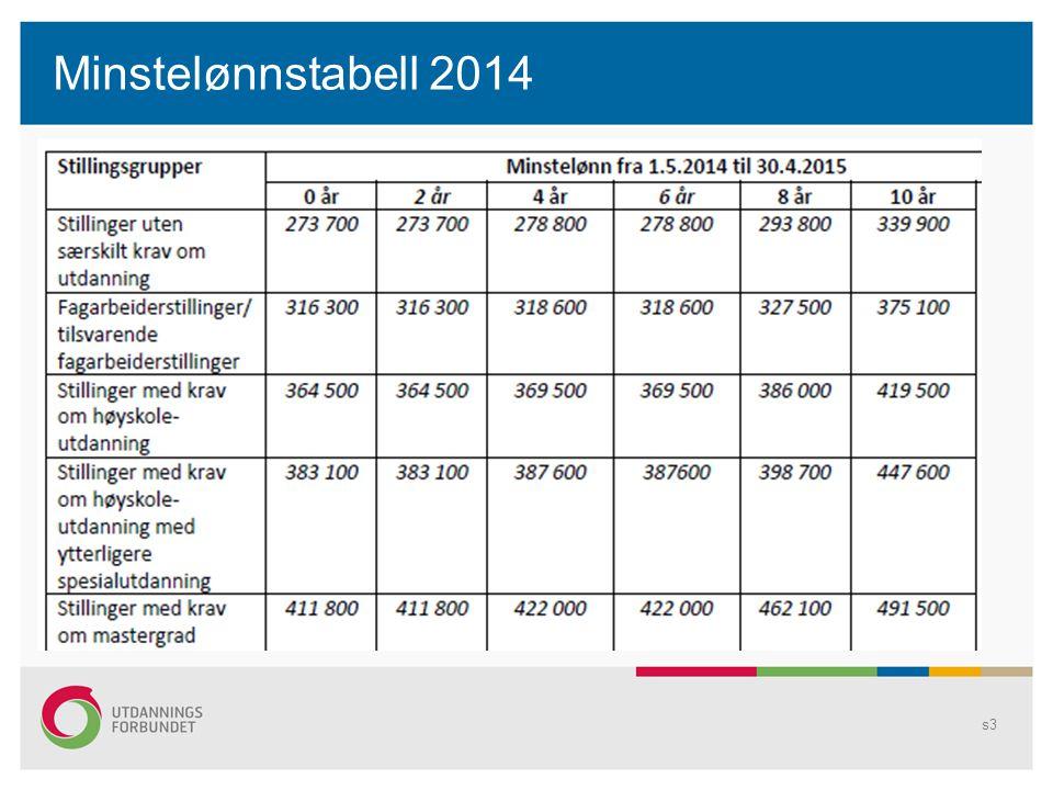 s3 Minstelønnstabell 2014