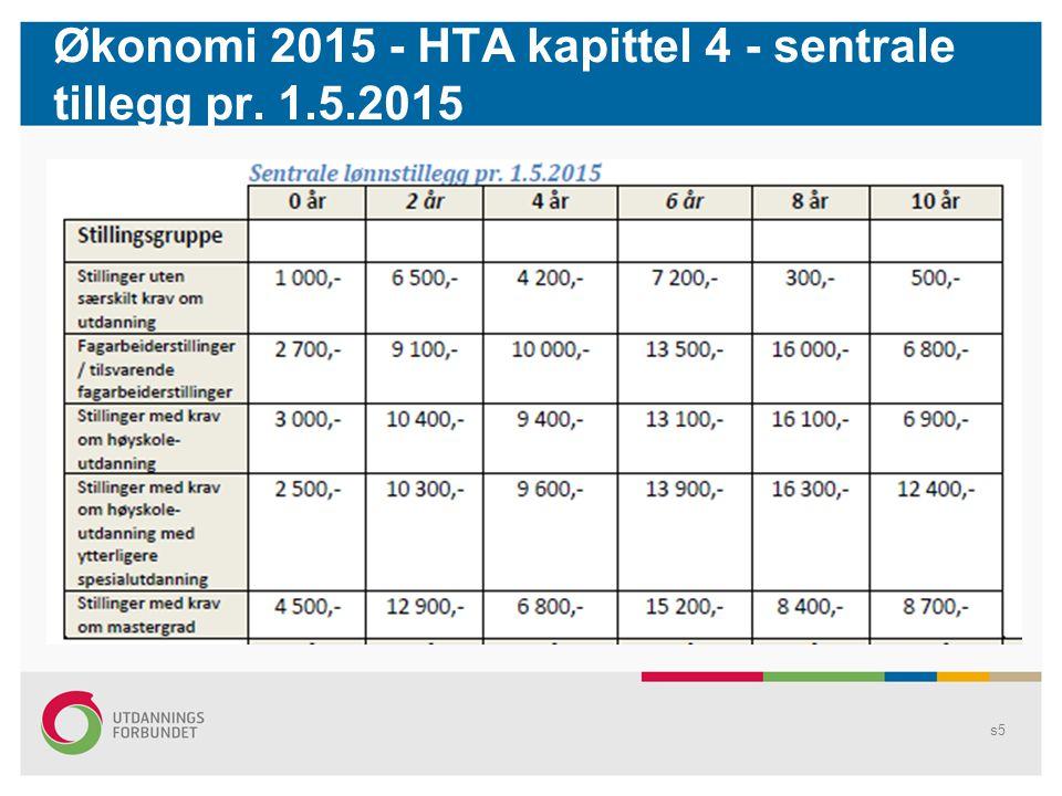 s5 Økonomi 2015 - HTA kapittel 4 - sentrale tillegg pr. 1.5.2015