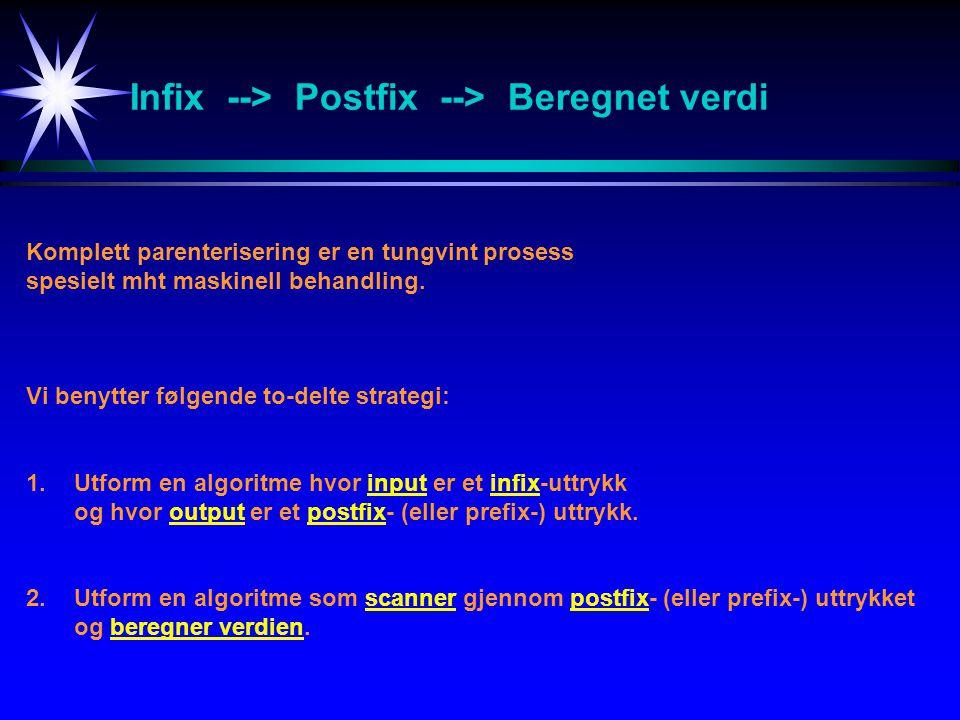 Infix --> Postfix --> Beregnet verdi Komplett parenterisering er en tungvint prosess spesielt mht maskinell behandling.