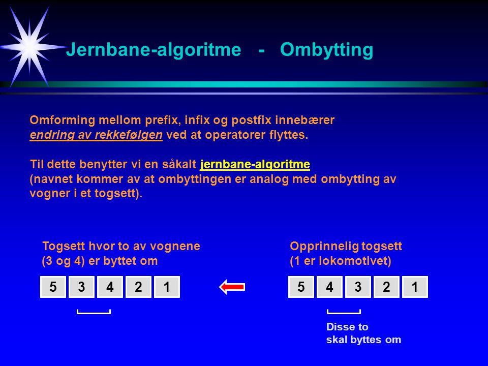 Jernbane-algoritme - Ombytting 5432153421 Opprinnelig togsett (1 er lokomotivet) Togsett hvor to av vognene (3 og 4) er byttet om Disse to skal byttes om Omforming mellom prefix, infix og postfix innebærer endring av rekkefølgen ved at operatorer flyttes.