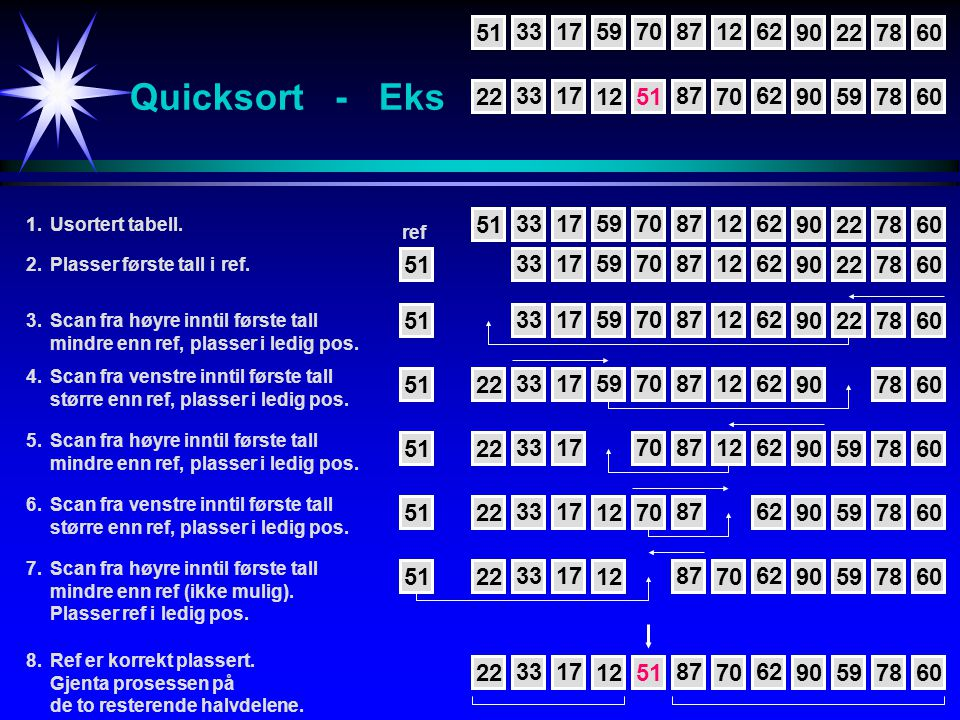 Quicksort - Eks 51 33175970871262 33175970871262 90227860 90227860 51 33175970871262 ref 90227860 33175970871262 90227860 3317 59 70871262 90227860 33