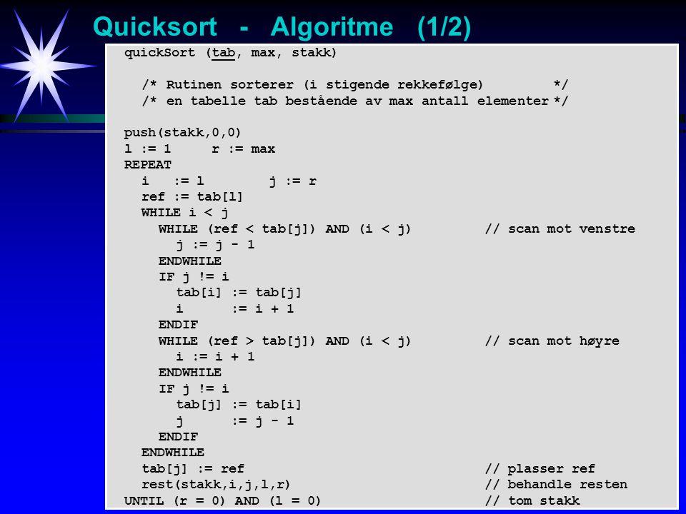 quickSort (tab, max, stakk) /* Rutinen sorterer (i stigende rekkefølge)*/ /* en tabelle tab bestående av max antall elementer*/ push(stakk,0,0) l := 1 r := max REPEAT i := l j := r ref := tab[l] WHILE i < j WHILE (ref < tab[j]) AND (i < j)// scan mot venstre j := j - 1 ENDWHILE IF j != i tab[i] := tab[j] i := i + 1 ENDIF WHILE (ref > tab[j]) AND (i < j)// scan mot høyre i := i + 1 ENDWHILE IF j != i tab[j] := tab[i] j := j - 1 ENDIF ENDWHILE tab[j] := ref// plasser ref rest(stakk,i,j,l,r)// behandle resten UNTIL (r = 0) AND (l = 0)// tom stakk Quicksort - Algoritme (1/2)