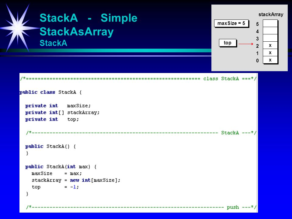 StackA - Simple StackAsArray StackA stackArray x x x x x x top 4 5 3 2 1 0 maxSize = 5