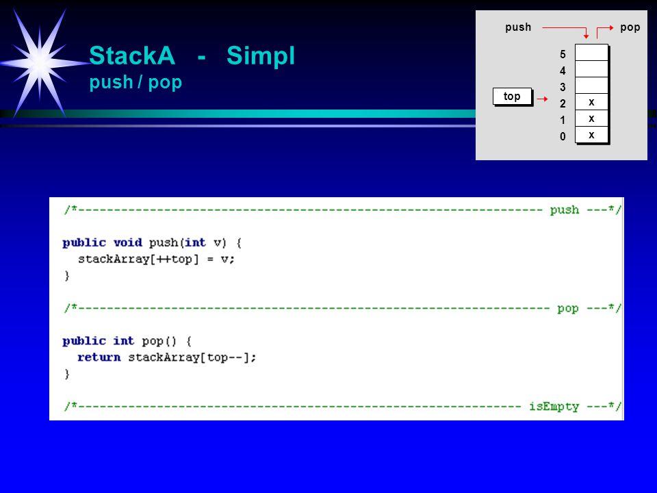 StackA - Simpl push / pop x x x x x x top 4 5 3 2 1 0 pushpop