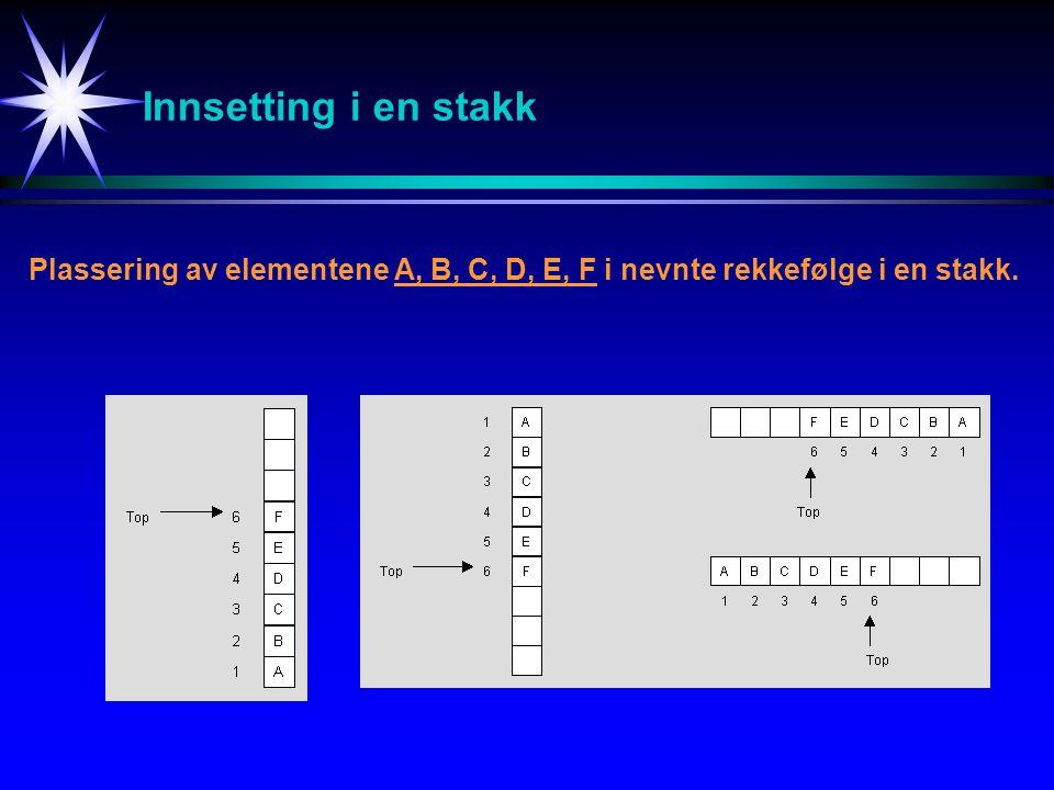 Innsetting / Uttak 1.pushA 2.pushB 3.pushC 4.pop(C) 5.pop(B) 6.pushD 7.pushE 8.pop(E) 1 2 3 4 5 6 7 8