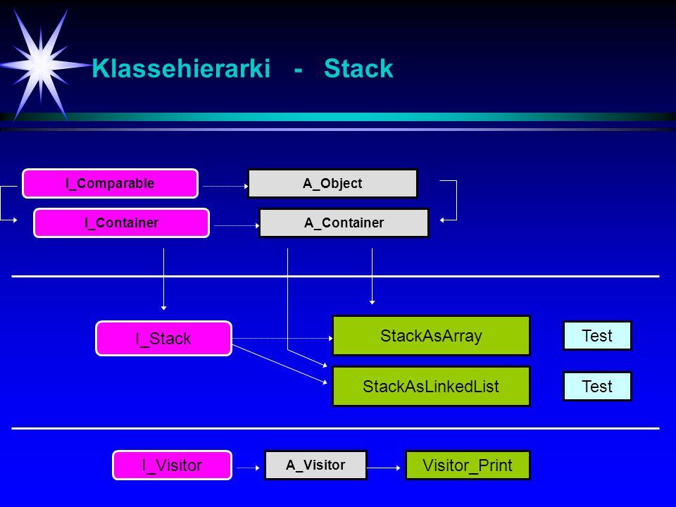 Klassehierarki - Stack StackAsArray I_Stack StackAsLinkedList Test I_ContainerA_Container I_ComparableA_Object I_Visitor A_Visitor Visitor_Print
