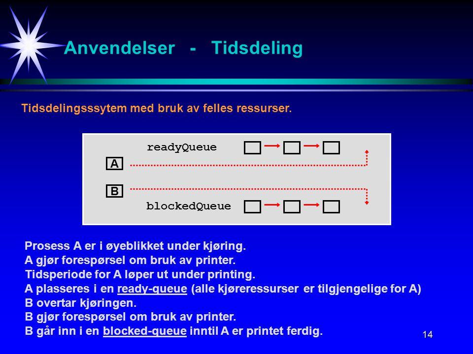 14 Anvendelser - Tidsdeling Tidsdelingsssytem med bruk av felles ressurser.