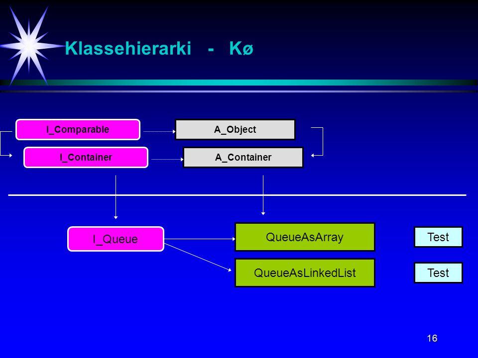 16 Klassehierarki - Kø QueueAsArray I_Queue QueueAsLinkedList Test I_ContainerA_Container I_ComparableA_Object