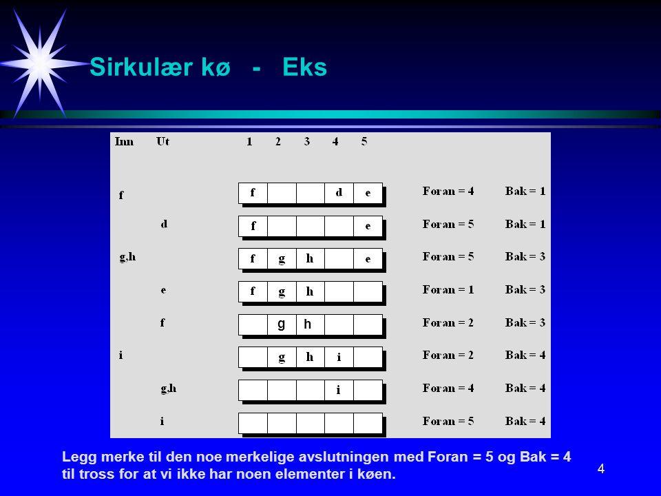 5 qAdd - Array-implementering Ikke-sirkulær kø qAdd (queue,post,bak,max,full) /*Rutinen plasserer en post (et element) i en kø */ /*queue:Køen som posten skal plasseres i*/ /*post:Posten som skal plasseres i køen*/ /*bak:Enden av køen*/ /*max:Maksimalt antall elementer i køen*/ /*full:Returnerer med vedien true*/ /*hvis køen er full*/ /*slik at post ikke kan plasseres*/ IF bak = max THEN full:= true ELSE full := false bak:= bak + 1 queue[bak]:= post ENDIF foran xxx bak