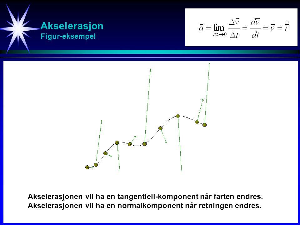 Akselerasjon Figur-eksempel Akselerasjonen vil ha en tangentiell-komponent når farten endres.