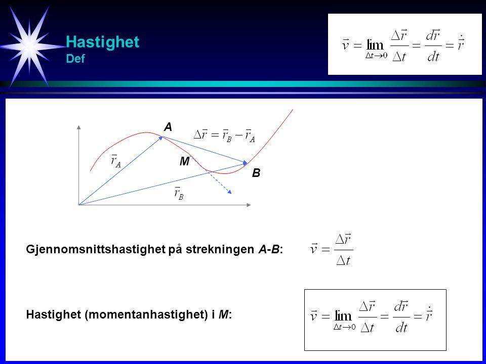 Hastighet Def A B M Gjennomsnittshastighet på strekningen A-B: Hastighet (momentanhastighet) i M: