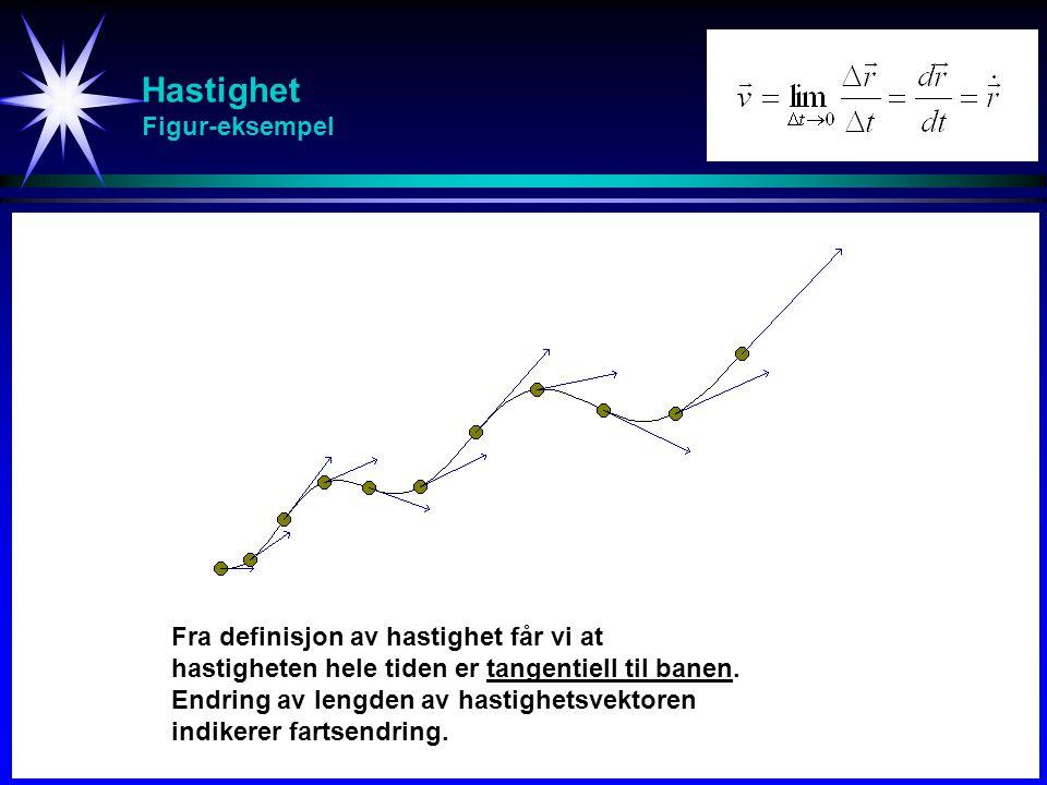 Hastighet Figur-eksempel Fra definisjon av hastighet får vi at hastigheten hele tiden er tangentiell til banen.