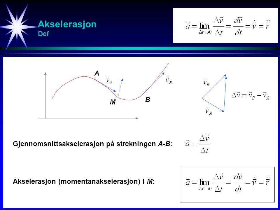 Akselerasjon Def A B M Gjennomsnittsakselerasjon på strekningen A-B: Akselerasjon (momentanakselerasjon) i M: