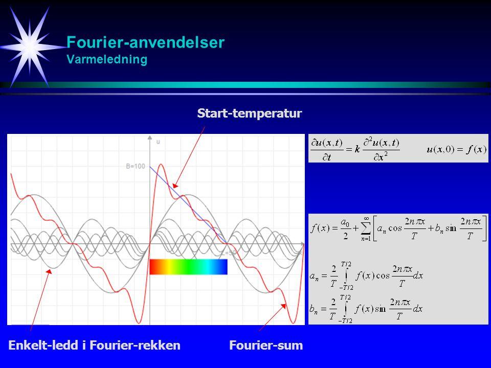 Fourier-anvendelser Varmeledning Start-temperatur Fourier-sumEnkelt-ledd i Fourier-rekken