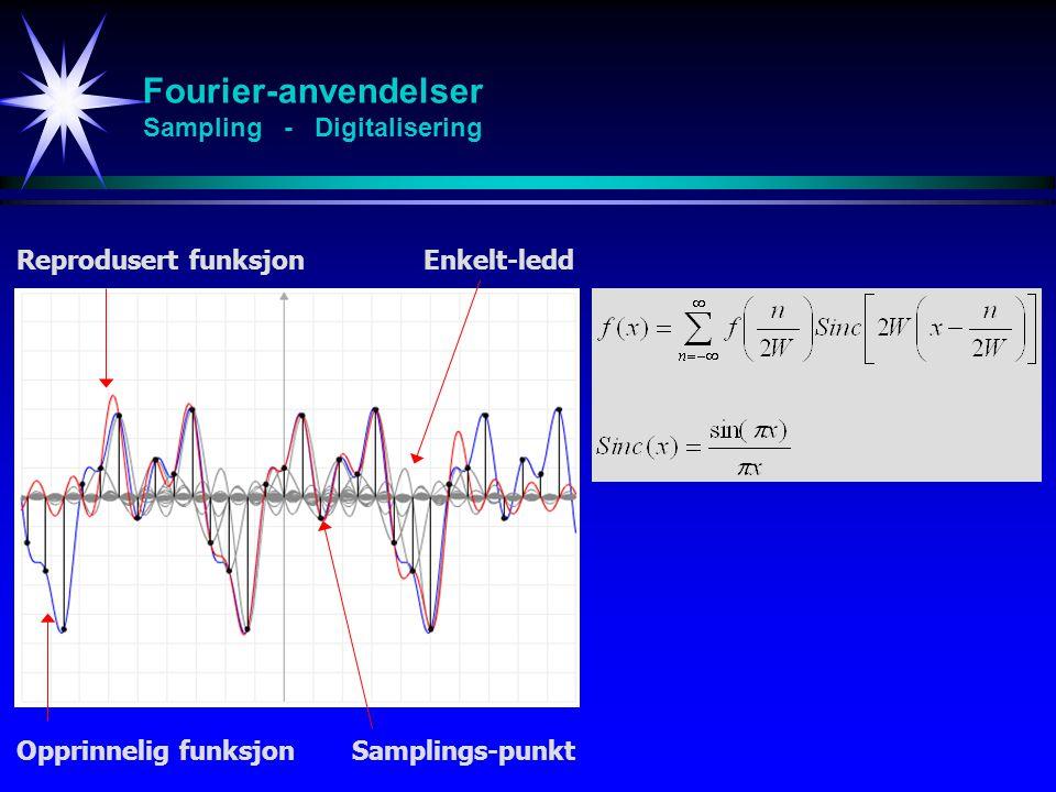 Fourier-anvendelser Sampling - Digitalisering Reprodusert funksjon Opprinnelig funksjon Enkelt-ledd Samplings-punkt
