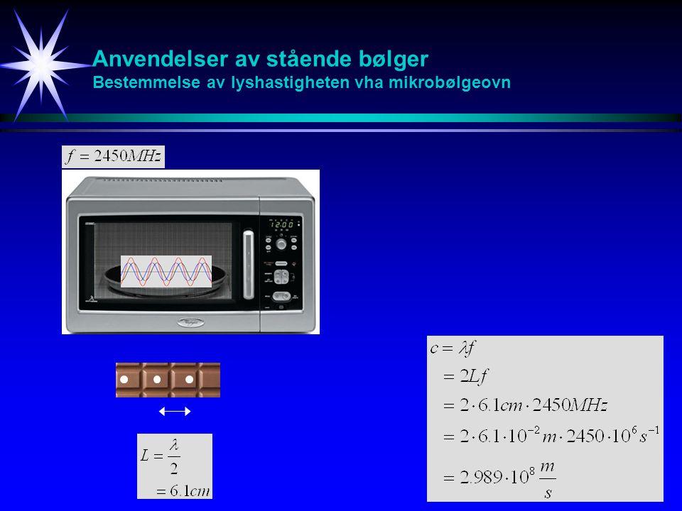 Anvendelser av stående bølger Bestemmelse av lyshastigheten vha mikrobølgeovn
