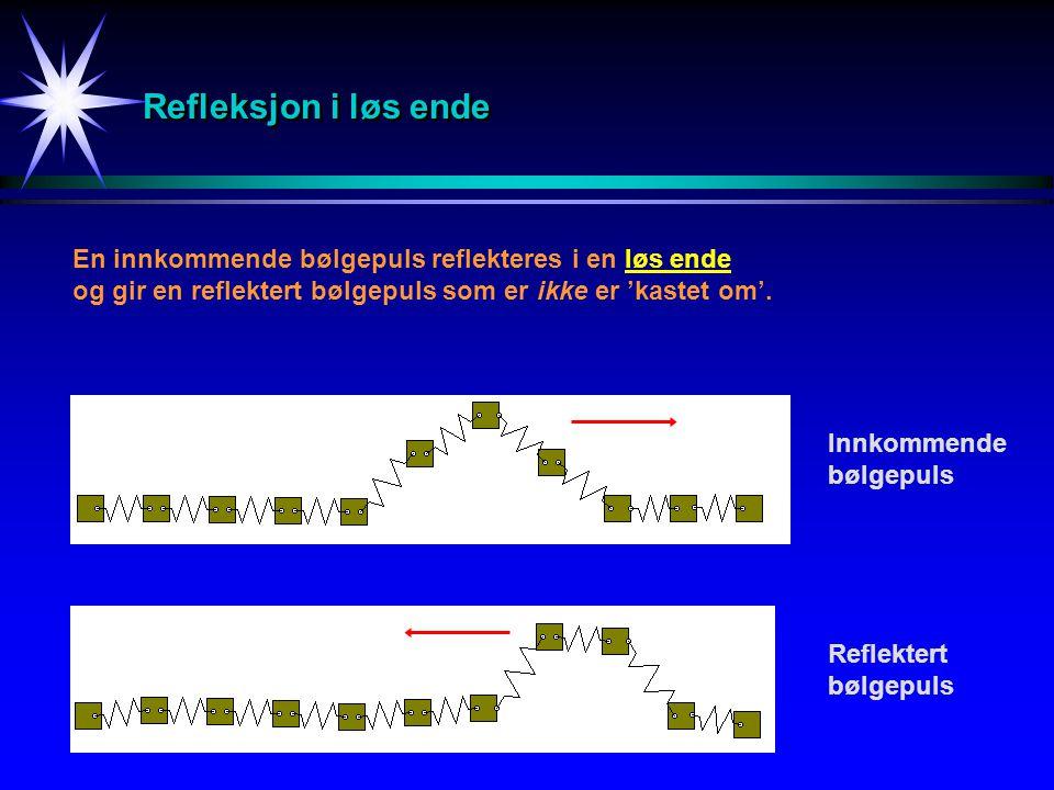 Refleksjon i løs ende En innkommende bølgepuls reflekteres i en løs ende og gir en reflektert bølgepuls som er ikke er 'kastet om'. Innkommende bølgep