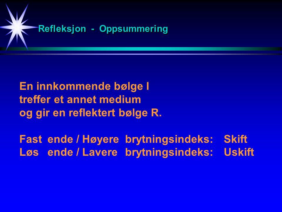 Refleksjon - Oppsummering En innkommende bølge I treffer et annet medium og gir en reflektert bølge R. Fast ende / Høyere brytningsindeks:Skift Løs en