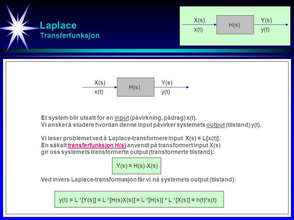 Laplace Transferfunksjon X(s)Y(s) x(t)y(t) H(s) Et system blir utsatt for en input (påvirkning, pådrag) x(t). Vi ønsker å studere hvordan denne input