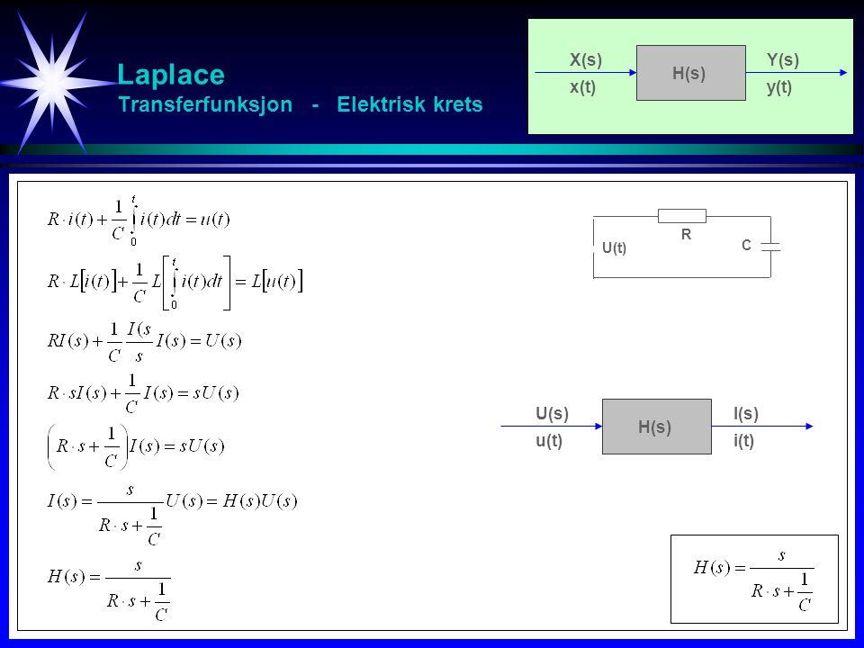 Laplace Transferfunksjon - Elektrisk krets U(s)I(s) u(t)i(t) H(s) R C U(t) X(s)Y(s) x(t)y(t) H(s)