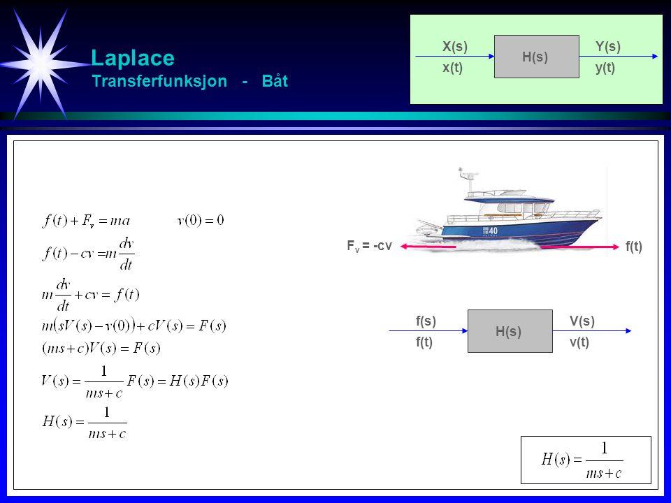 Laplace Transferfunksjon - Båt f(s)V(s) f(t)v(t) H(s) f(t) F v = -cv X(s)Y(s) x(t)y(t) H(s)
