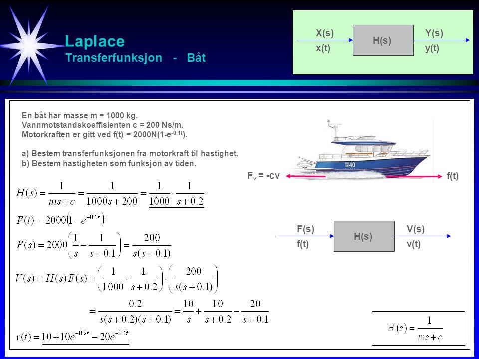 Laplace Transferfunksjon - Båt F(s)V(s) f(t)v(t) H(s) En båt har masse m = 1000 kg. Vannmotstandskoeffisienten c = 200 Ns/m. Motorkraften er gitt ved