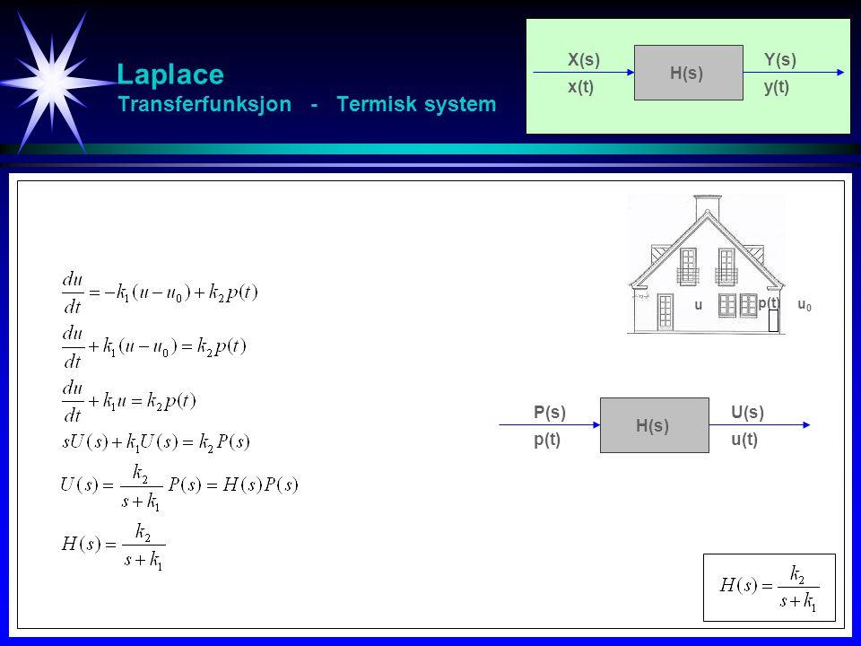 Laplace Transferfunksjon - Termisk system P(s)U(s) p(t)u(t) H(s) p(t) u u0u0 X(s)Y(s) x(t)y(t) H(s)
