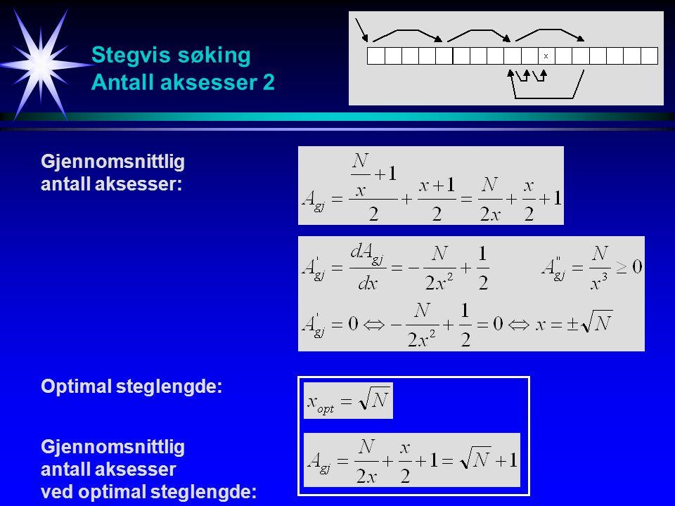 Stegvis søking Antall aksesser 2 Gjennomsnittlig antall aksesser: Optimal steglengde: Gjennomsnittlig antall aksesser ved optimal steglengde: