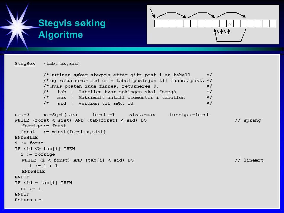 Stegvis søking Algoritme StegSok (tab,max,sid) /*Rutinen søker stegvis etter gitt post i en tabell*/ /*og returnerer med nr = tabellposisjon til funnet post.*/ /*Hvis posten ikke finnes, returneres 0.*/ /*tab:Tabellen hvor søkingen skal foregå*/ /*max:Maksimalt antall elementer i tabellen*/ /*sid:Verdien til søkt Id*/ nr:=0 x:=Sqrt(max) forst:=1 sist:=max forrige:=forst WHILE (forst < sist) AND (tab[forst] < sid) DO// sprang forrige:= forst forst:= minst(forst+x,sist) ENDWHILE i := forst IF sid <> tab[i] THEN i := forrige WHILE (i < forst) AND (tab[i] < sid) DO// lineært i := i + 1 ENDWHILE ENDIF IF sid = tab[i] THEN nr := i ENDIF Return nr