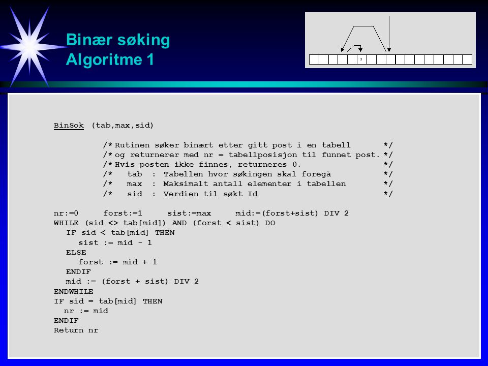 Binær søking Algoritme 1 BinSok (tab,max,sid) /*Rutinen søker binært etter gitt post i en tabell*/ /*og returnerer med nr = tabellposisjon til funnet post.*/ /*Hvis posten ikke finnes, returneres 0.*/ /*tab:Tabellen hvor søkingen skal foregå*/ /*max:Maksimalt antall elementer i tabellen*/ /*sid:Verdien til søkt Id*/ nr:=0 forst:=1 sist:=max mid:=(forst+sist) DIV 2 WHILE (sid <> tab[mid]) AND (forst < sist) DO IF sid < tab[mid] THEN sist := mid - 1 ELSE forst := mid + 1 ENDIF mid := (forst + sist) DIV 2 ENDWHILE IF sid = tab[mid] THEN nr := mid ENDIF Return nr