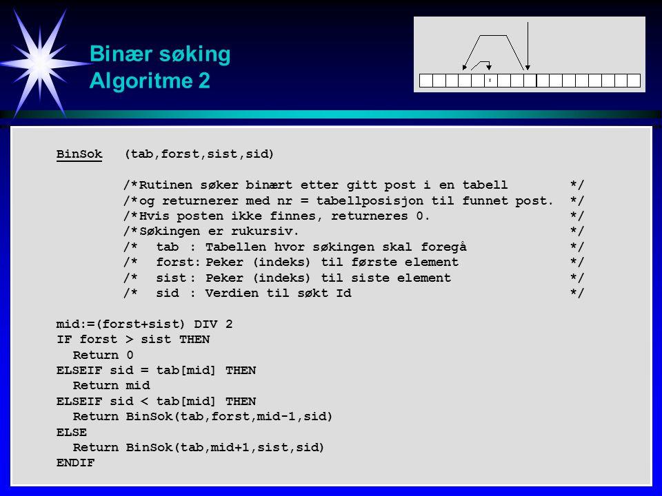 Binær søking Algoritme 2 BinSok (tab,forst,sist,sid) /*Rutinen søker binært etter gitt post i en tabell*/ /*og returnerer med nr = tabellposisjon til funnet post.*/ /*Hvis posten ikke finnes, returneres 0.*/ /*Søkingen er rukursiv.*/ /*tab:Tabellen hvor søkingen skal foregå*/ /*forst:Peker (indeks) til første element*/ /*sist:Peker (indeks) til siste element*/ /*sid:Verdien til søkt Id*/ mid:=(forst+sist) DIV 2 IF forst > sist THEN Return 0 ELSEIF sid = tab[mid] THEN Return mid ELSEIF sid < tab[mid] THEN Return BinSok(tab,forst,mid-1,sid) ELSE Return BinSok(tab,mid+1,sist,sid) ENDIF