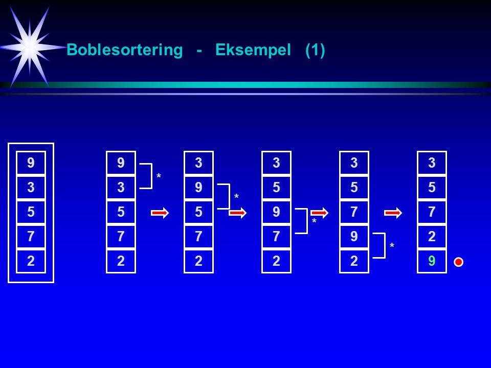Boblesortering - Eksempel (1) 9 3 5 7 2 9 3 5 7 2 3 9 5 7 2 3 5 9 7 2 3 5 7 9 2 3 5 7 2 9 * * * *