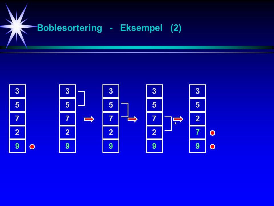 3 5 7 2 9 3 5 7 2 9 3 5 7 2 9 3 5 7 2 9 3 5 2 7 9 * Boblesortering - Eksempel (2)