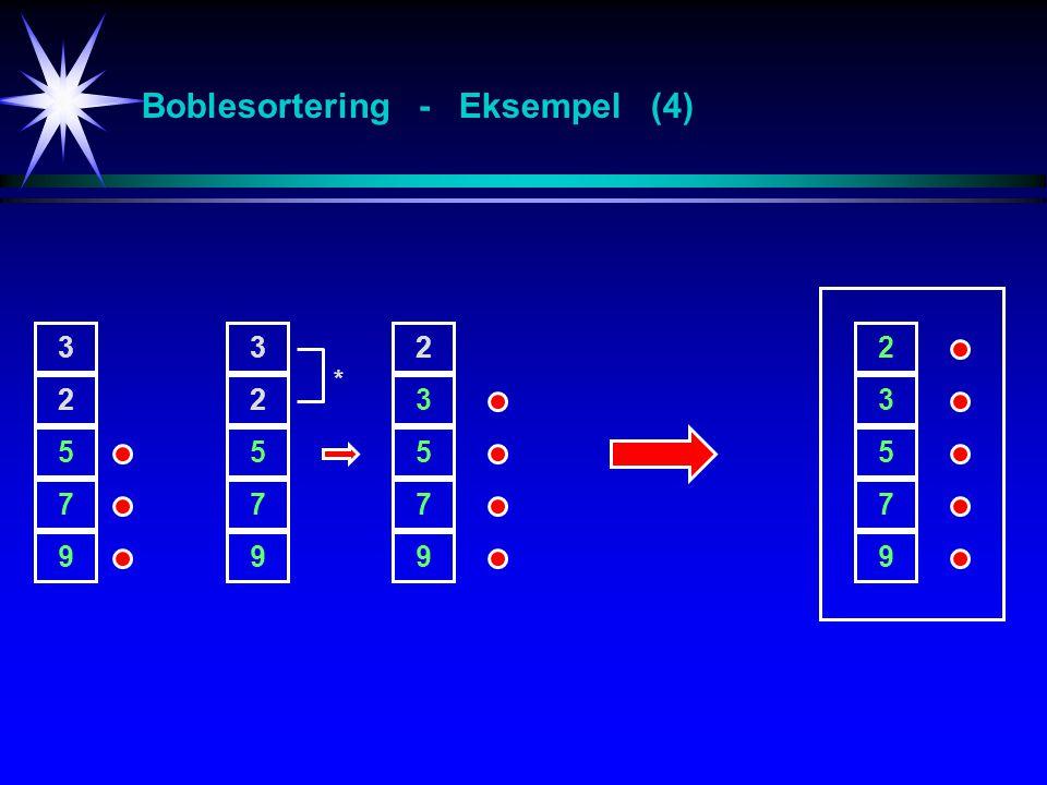 3 2 5 7 9 3 2 5 7 9 2 3 5 7 9 2 3 5 7 9 * Boblesortering - Eksempel (4)