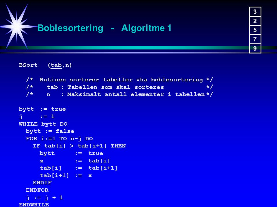 Boblesortering - Algoritme 1 BSort (tab,n) /*Rutinen sorterer tabeller vha boblesortering*/ /*tab:Tabellen som skal sorteres*/ /*n:Maksimalt antall elementer i tabellen*/ bytt:= true j:= 1 WHILE bytt DO bytt := false FOR i:=1 TO n-j DO IF tab[i] > tab[i+1] THEN bytt:=true x:=tab[i] tab[i]:=tab[i+1] tab[i+1]:=x ENDIF ENDFOR j := j + 1 ENDWHILE 3 2 5 7 9