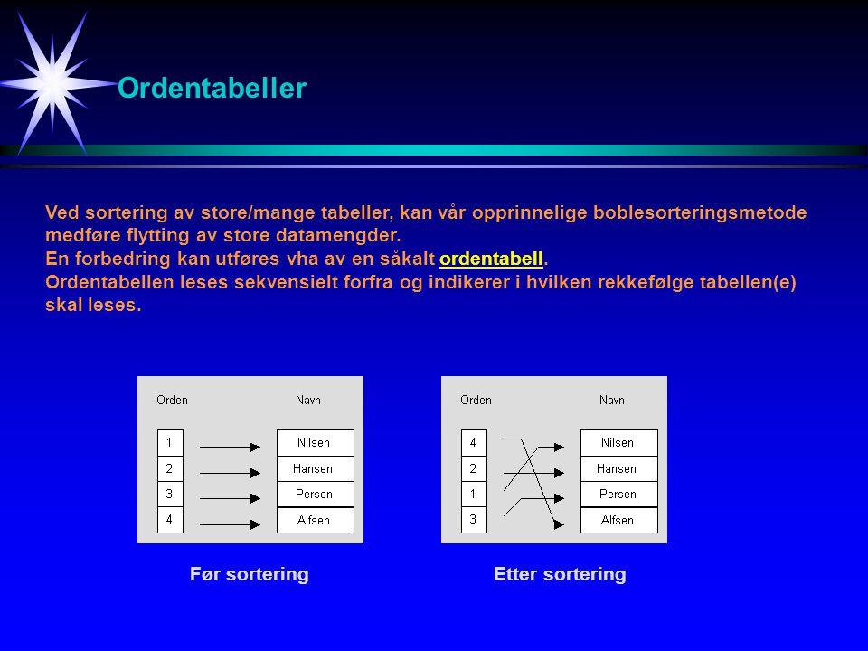 Ordentabeller Ved sortering av store/mange tabeller, kan vår opprinnelige boblesorteringsmetode medføre flytting av store datamengder. En forbedring k