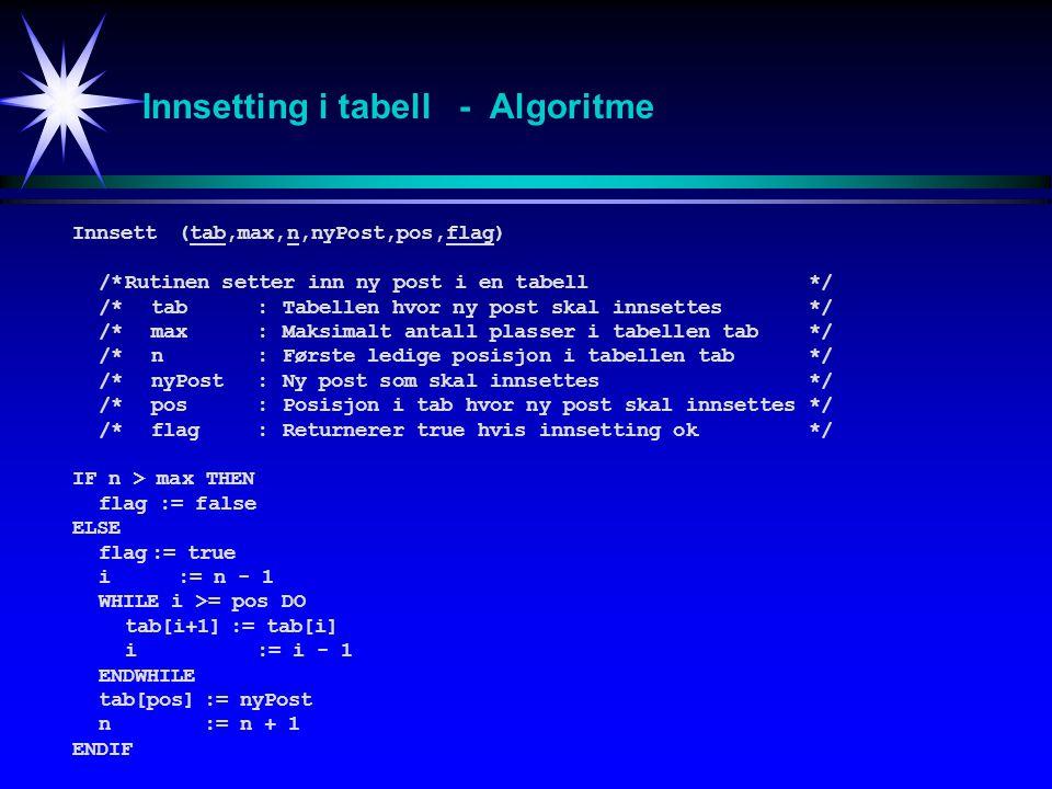 Innsetting i tabell - Algoritme Innsett (tab,max,n,nyPost,pos,flag) /*Rutinen setter inn ny post i en tabell*/ /*tab:Tabellen hvor ny post skal innsettes*/ /*max:Maksimalt antall plasser i tabellen tab*/ /*n:Første ledige posisjon i tabellen tab*/ /*nyPost:Ny post som skal innsettes*/ /*pos:Posisjon i tab hvor ny post skal innsettes*/ /*flag:Returnerer true hvis innsetting ok*/ IF n > max THEN flag := false ELSE flag:= true i:= n - 1 WHILE i >= pos DO tab[i+1]:= tab[i] i:= i - 1 ENDWHILE tab[pos]:= nyPost n := n + 1 ENDIF