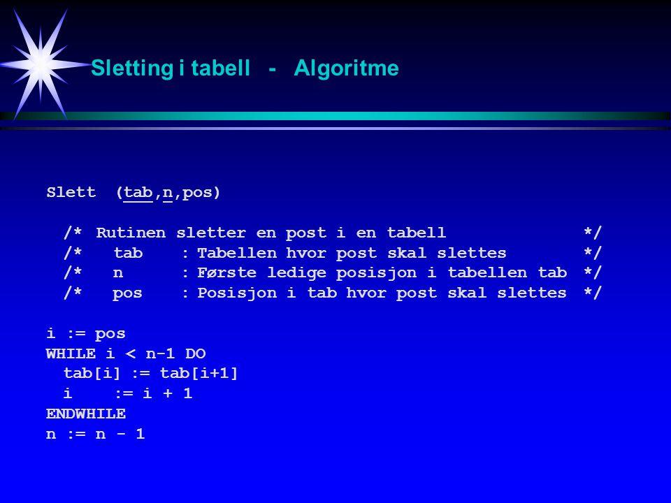 Sletting i tabell - Algoritme Slett (tab,n,pos) /*Rutinen sletter en post i en tabell*/ /*tab:Tabellen hvor post skal slettes*/ /*n:Første ledige posisjon i tabellen tab*/ /*pos:Posisjon i tab hvor post skal slettes*/ i := pos WHILE i < n-1 DO tab[i]:= tab[i+1] i:= i + 1 ENDWHILE n := n - 1