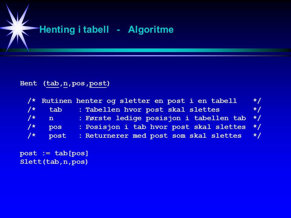 Henting i tabell - Algoritme Hent (tab,n,pos,post) /*Rutinen henter og sletter en post i en tabell*/ /*tab:Tabellen hvor post skal slettes*/ /*n:Først
