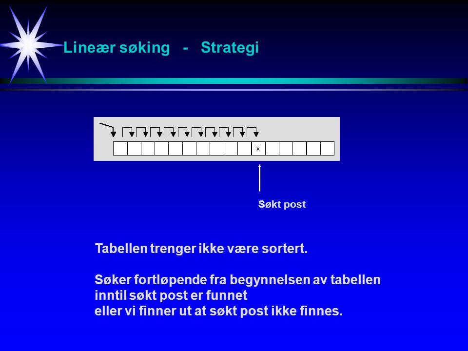 Lineær søking - Strategi Tabellen trenger ikke være sortert. Søker fortløpende fra begynnelsen av tabellen inntil søkt post er funnet eller vi finner
