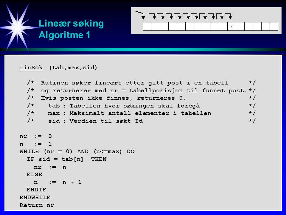 Lineær søking Algoritme 1 LinSok (tab,max,sid) /*Rutinen søker lineært etter gitt post i en tabell*/ /*og returnerer med nr = tabellposisjon til funnet post.*/ /*Hvis posten ikke finnes, returneres 0.*/ /*tab:Tabellen hvor søkingen skal foregå*/ /*max:Maksimalt antall elementer i tabellen*/ /*sid:Verdien til søkt Id*/ nr:=0 n :=1 WHILE (nr = 0) AND (n<=max) DO IF sid = tab[n]THEN nr:=n ELSE n:=n + 1 ENDIF ENDWHILE Return nr