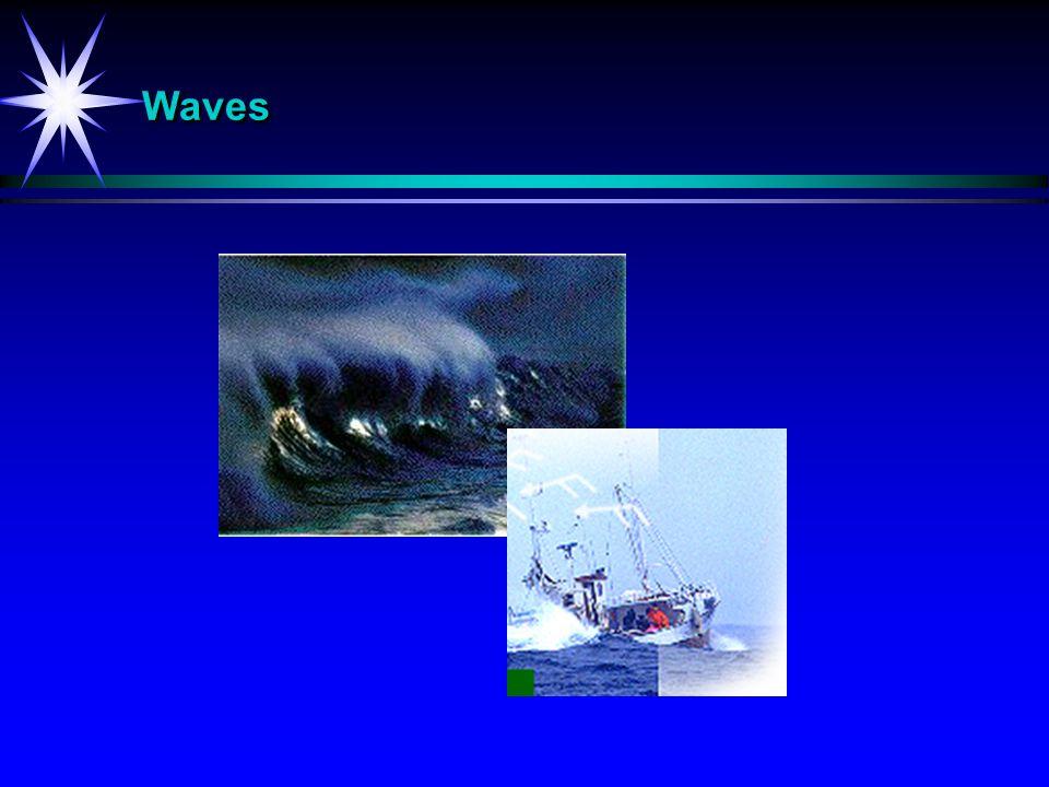 WavesWaves