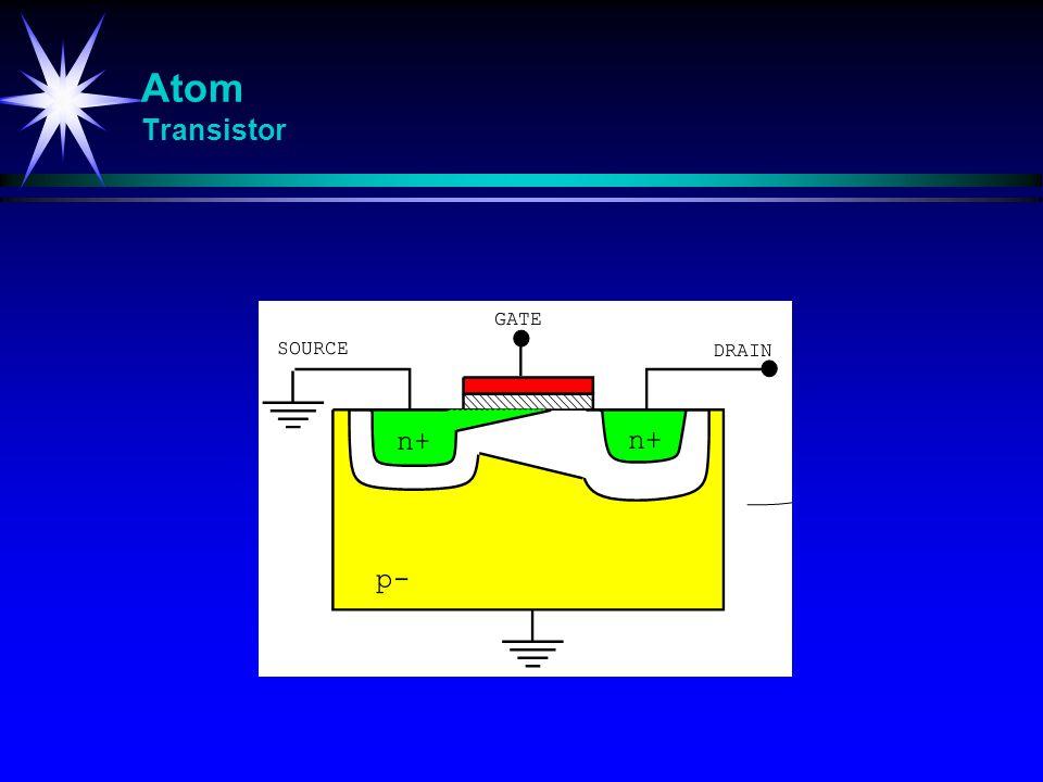 Atom Transistor