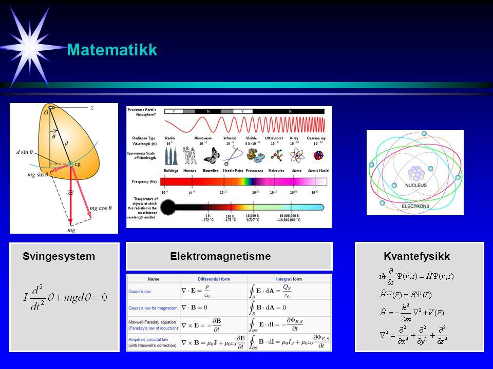 Matematikk KvantefysikkSvingesystemElektromagnetisme