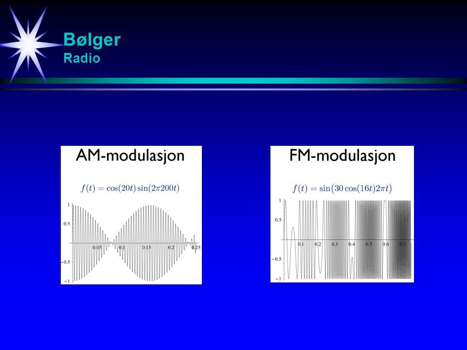 Bølger Radio