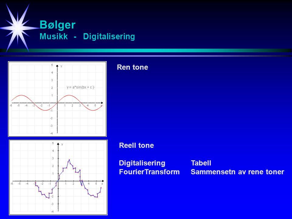 Bølger Musikk - Digitalisering Ren tone Reell tone Digitalisering Tabell FourierTransformSammensetn av rene toner